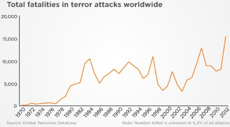 country reports on terrorism 2013 pdf